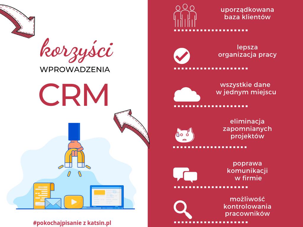 infografika korzyści wprowadzenia do firmy crm