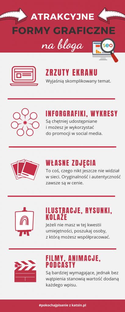 Optymalizacja grafiki. Infografika onajlepszych formatach zdjęć wewpisach blogowych.